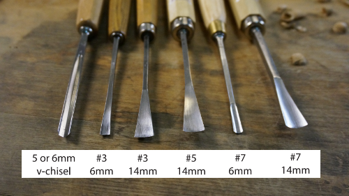 All About Gouges - Beginner Lesson #1 - Introduction